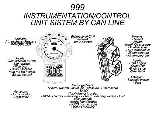 Ducati 999 Wiring Diagram - Diagrams Catalogue